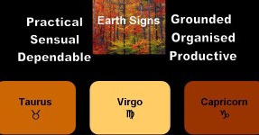 Mars in the earth signs